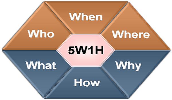 5W1H Là Gì, Kỹ Thuật Xây Dựng Content Marketing Với Công Thức 5W1H