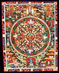 Trung Quốc Triển Lãm Nghệ Thuật Thangka